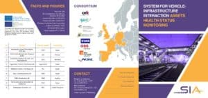 thumbnail of SIA-project-System for vehicle infrastructure Interaction Assets health status monitoring