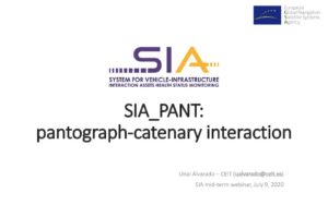 thumbnail of 5_20200709_SIA_Midterm_SIA_PANT_CEIT_Final