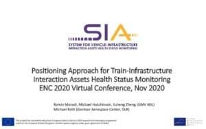 thumbnail of MoradiRoth_PositioningApproachForTrainInfrastructure_slidesNov2020